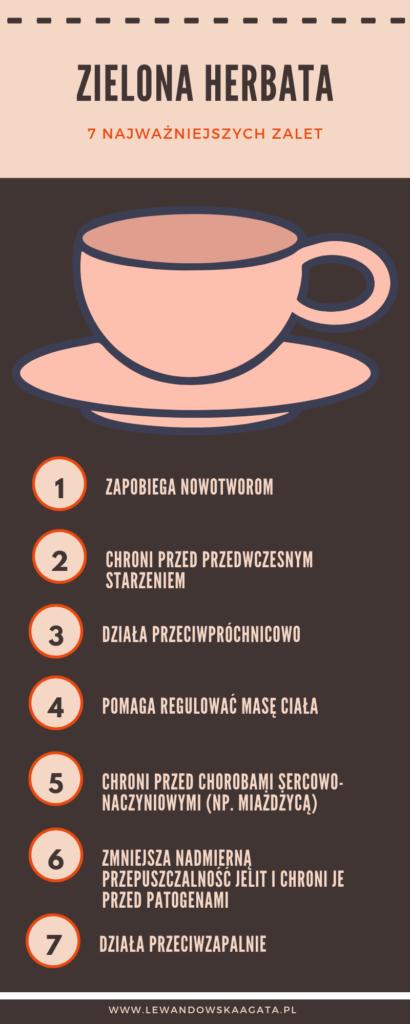 zielona herbata dla zdrowia i młodości